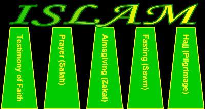 इस्लामको परिचय